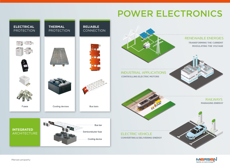 power electronics offer Mersen UK